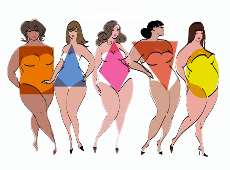 Plus Size Clothing Chart : Plus Size Clothing Fashions for Women ...